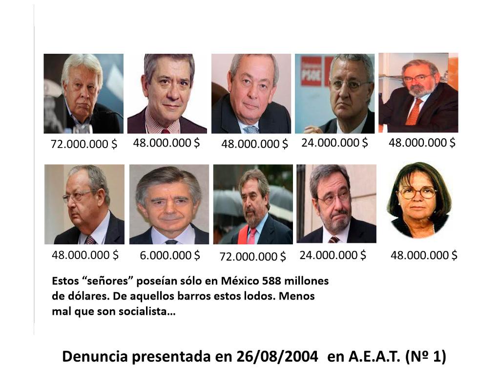 Esquema del desfalco de dinero de magistrados y políticos